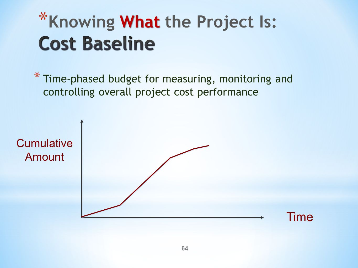 64 * Time-phased budget for measuring, monitoring and controlling overall project cost performance Cumulative Amount Time