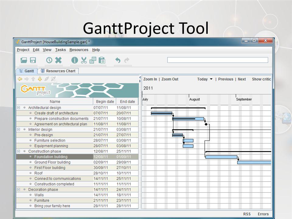 18 GanttProject Tool