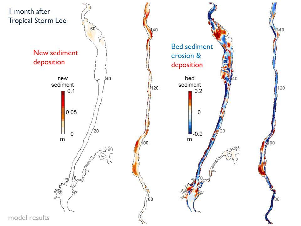 New sediment deposition 1 month after Tropical Storm Lee Bed sediment erosion & deposition model results