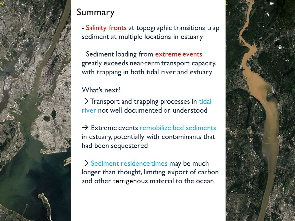 Summary - Salinity fronts at topographic transitions trap sediment at multiple locations in estuary - Sediment loading from extreme events greatly exc