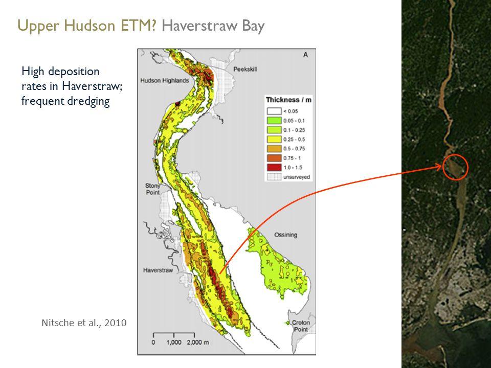 NYC Atlantic Ocean Nitsche et al., 2010 Upper Hudson ETM.