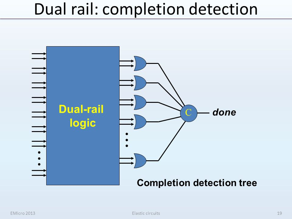 Dual rail: completion detection Dual-rail logic C done Completion detection tree EMicro 2013Elastic circuits19