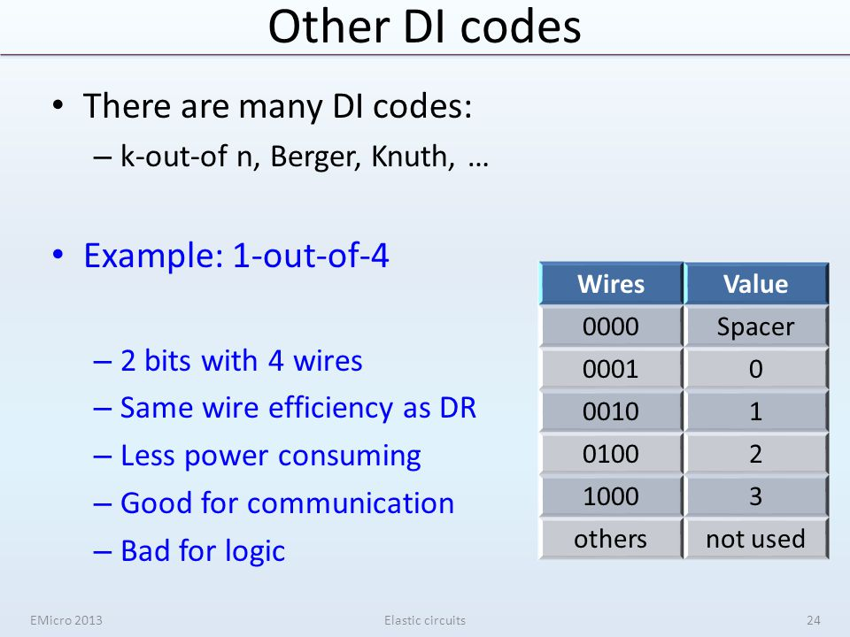 Other DI codes There are many DI codes: – k-out-of n, Berger, Knuth, … Example: 1-out-of-4 – 2 bits with 4 wires – Same wire efficiency as DR – Less p