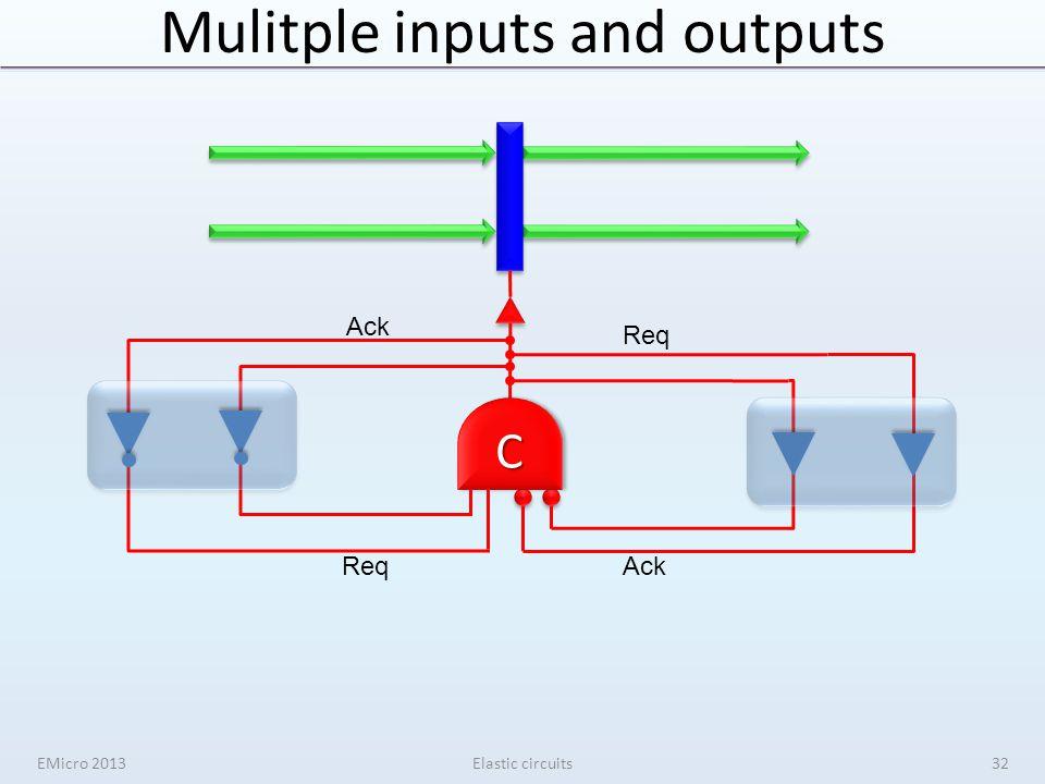 Mulitple inputs and outputs EMicro 2013Elastic circuits CC Req Ack Req Ack 32
