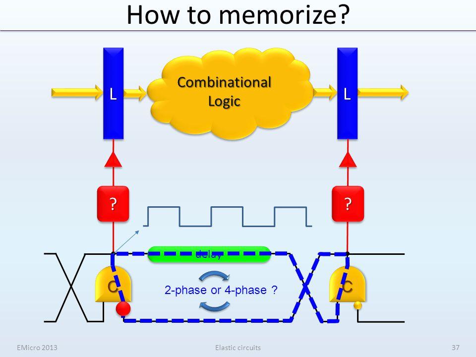 How to memorize. EMicro 2013Elastic circuits Combinational Logic LL LL delay CC CC .