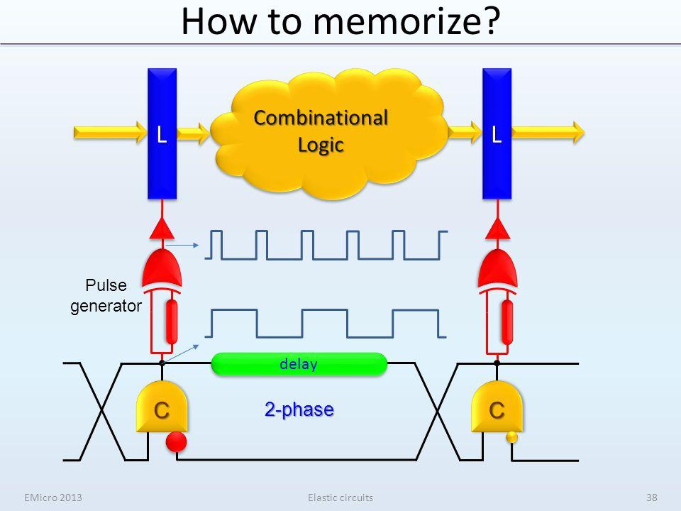 How to memorize? EMicro 2013Elastic circuits Combinational Logic LL LL delay CC CC Pulse generator 2-phase 38