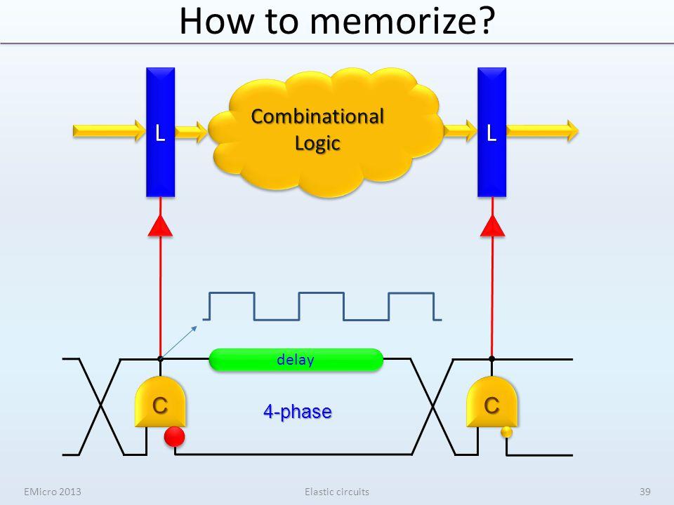 How to memorize EMicro 2013Elastic circuits Combinational Logic LL LL delay CC CC 4-phase 39
