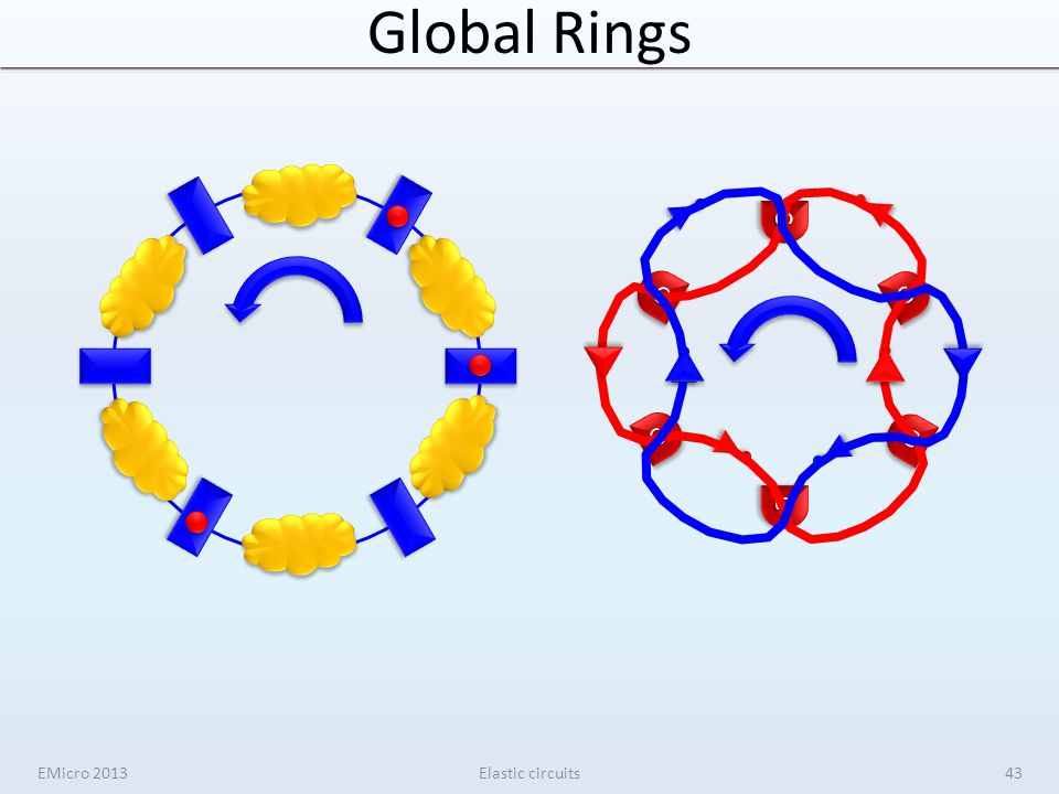 Global Rings EMicro 2013Elastic circuits43 CC CC CC CC CC CC