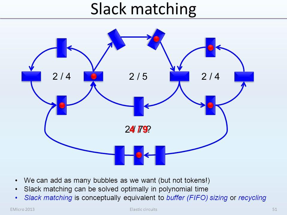 Slack matching EMicro 2013Elastic circuits 2 / 4 2 / 5 2 / 7 .