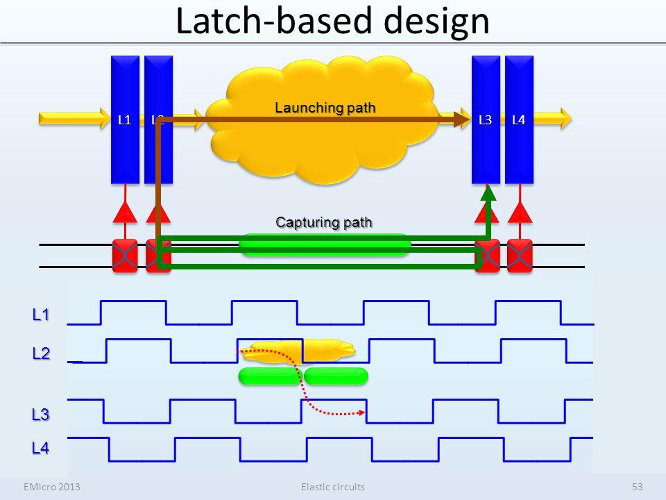 Latch-based design EMicro 2013Elastic circuits L3L3L2L2L1L1L4L4 L1 L2 L3 L4 53 Launching path Capturing path
