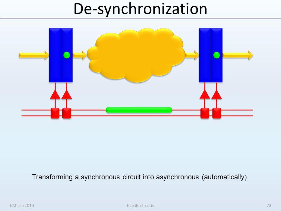 De-synchronization EMicro 2013Elastic circuits Transforming a synchronous circuit into asynchronous (automatically) 73
