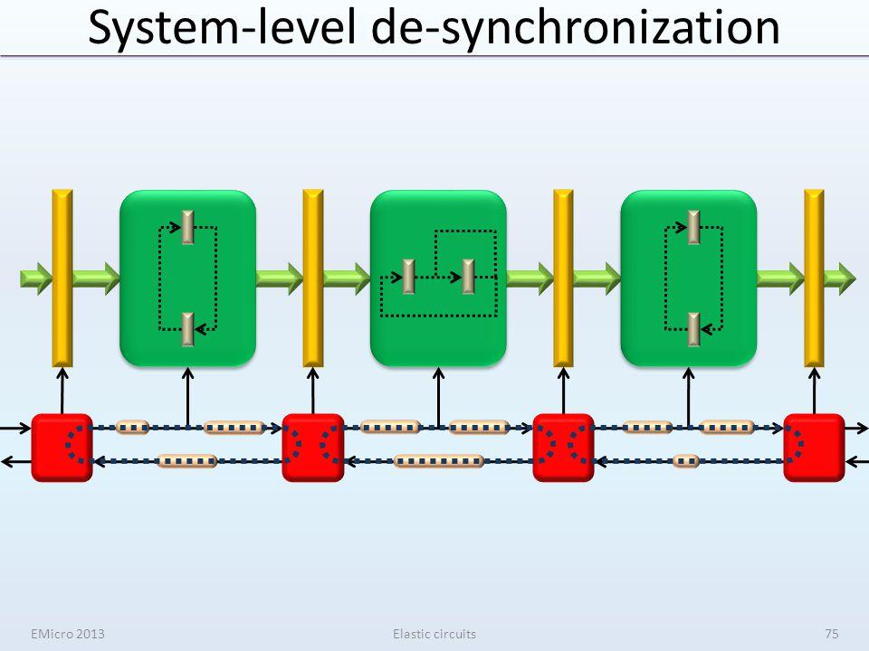 System-level de-synchronization EMicro 2013Elastic circuits75