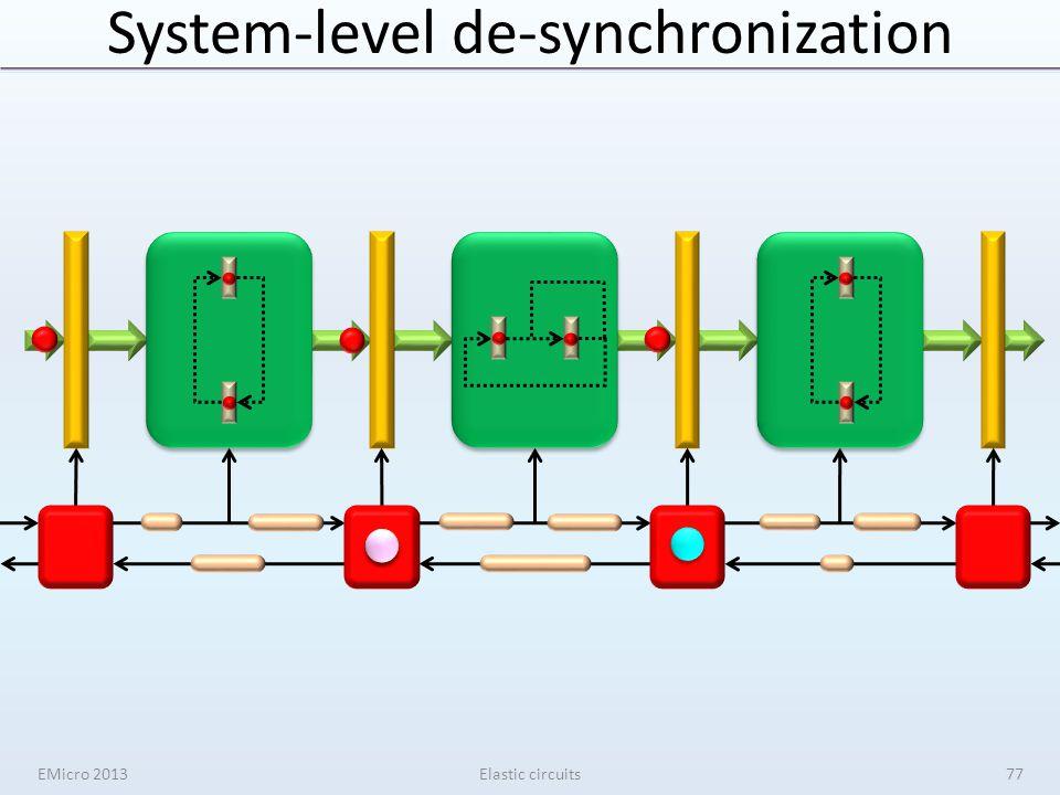 System-level de-synchronization EMicro 2013Elastic circuits77