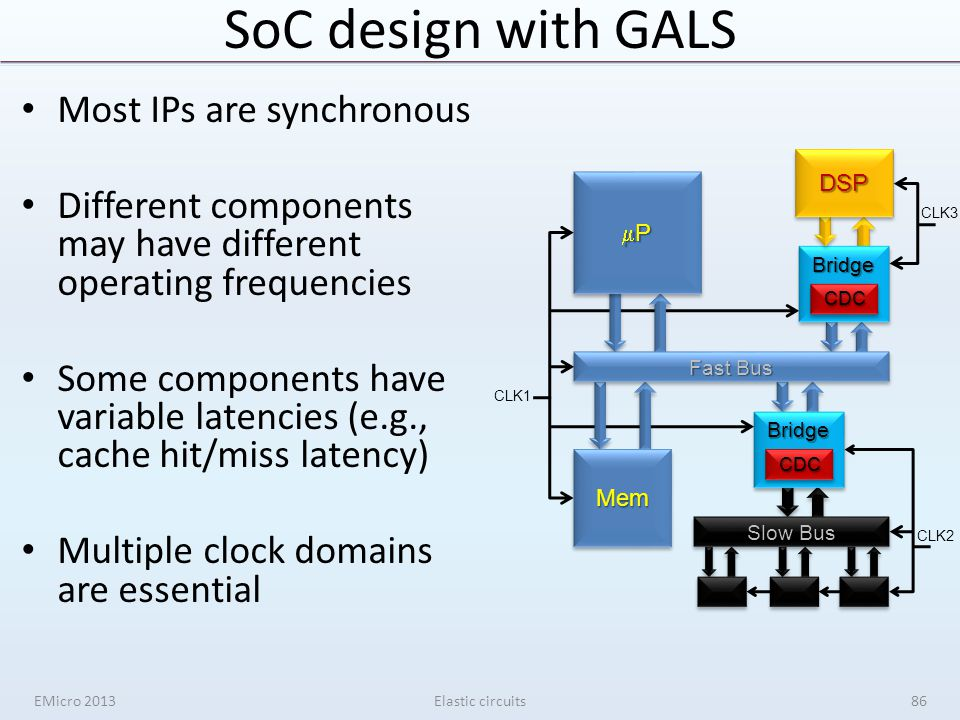 SoC design with GALS Most IPs are synchronous Different components may have different operating frequencies Some components have variable latencies (e.g., cache hit/miss latency) Multiple clock domains are essential EMicro 2013Elastic circuits86 BridgeBridge CDCCDC DSPDSP PPPP PPPP Fast Bus Slow Bus BridgeBridge CDCCDCMemMem CLK2 CLK1 CLK3