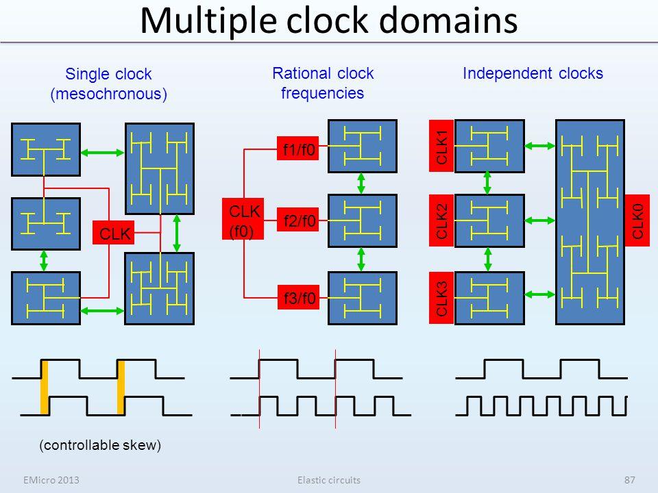 Multiple clock domains EMicro 2013Elastic circuits CLK Single clock (mesochronous) f1/f0 f2/f0 f3/f0 CLK (f0) Rational clock frequencies CLK1 CLK2 CLK3 CLK0 Independent clocks (controllable skew) 87