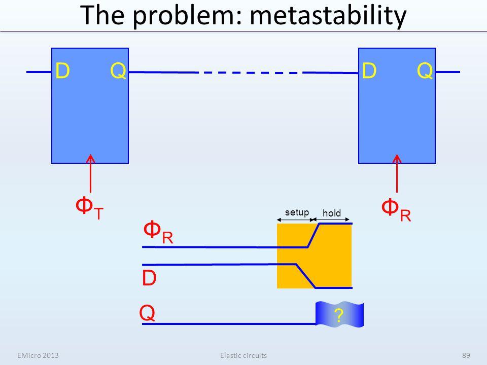 The problem: metastability EMicro 2013Elastic circuits DQ ФTФT DQ D Q ФRФR ФRФR setup hold 89