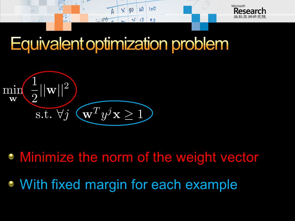 Minimize the norm of the weight vector With fixed margin for each example