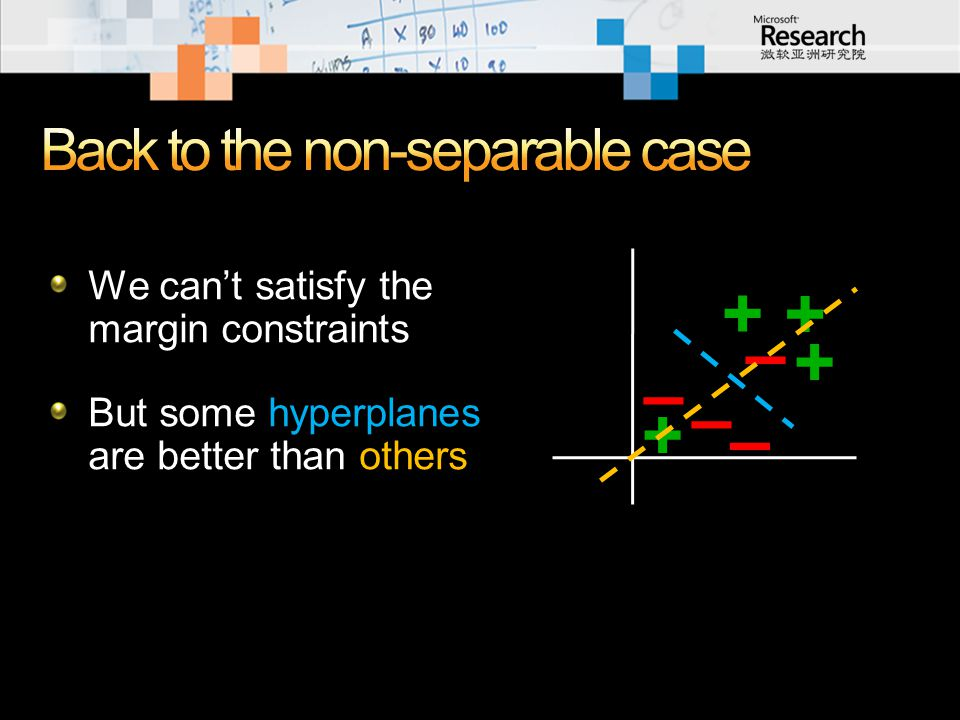 We can't satisfy the margin constraints But some hyperplanes are better than others + + – – – – + +