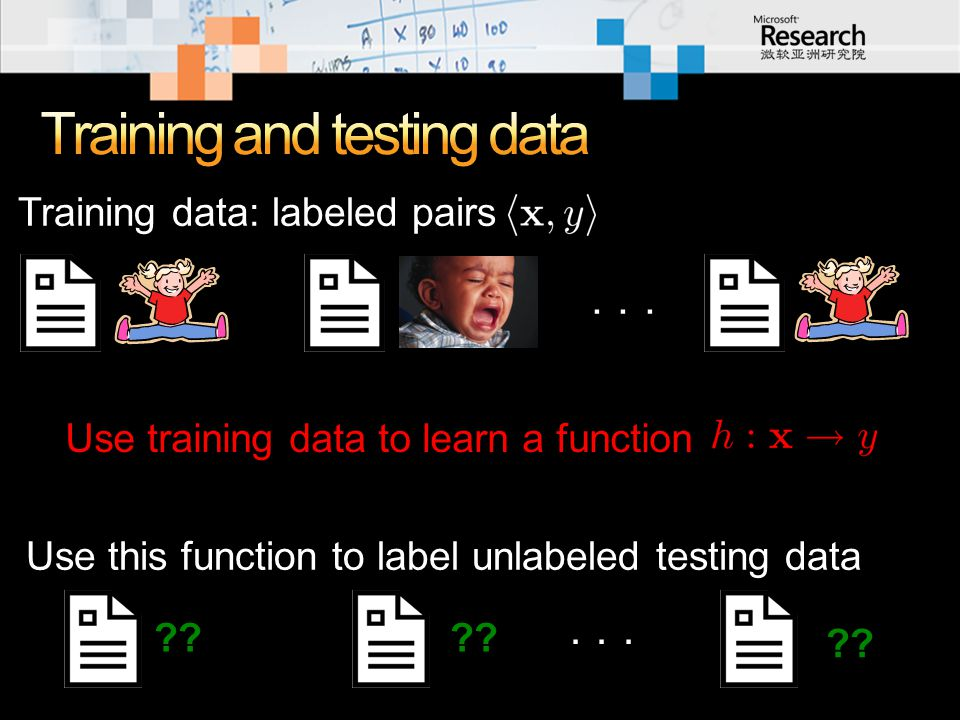 Training data: labeled pairs... ??... ?? Use this function to label unlabeled testing data Use training data to learn a function