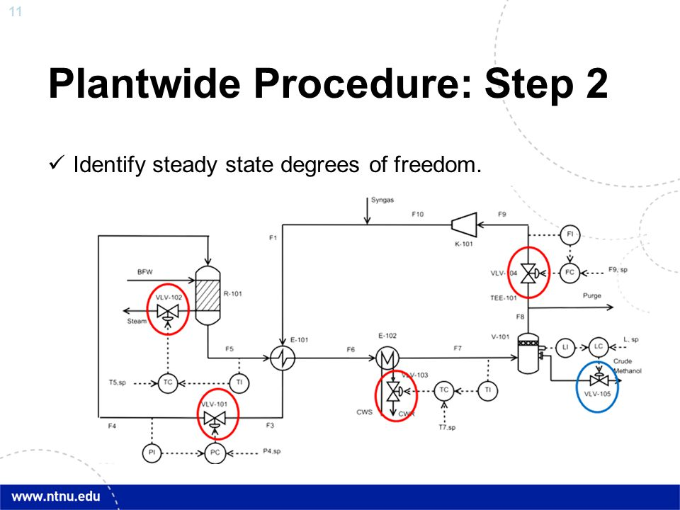 11 Plantwide Procedure: Step 2 Identify steady state degrees of freedom.