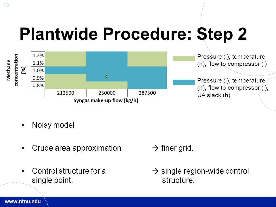 15 Plantwide Procedure: Step 2 Pressure (l), temperature (h), flow to compressor (l) Pressure (l), temperature (h), flow to compressor (l), UA slack (