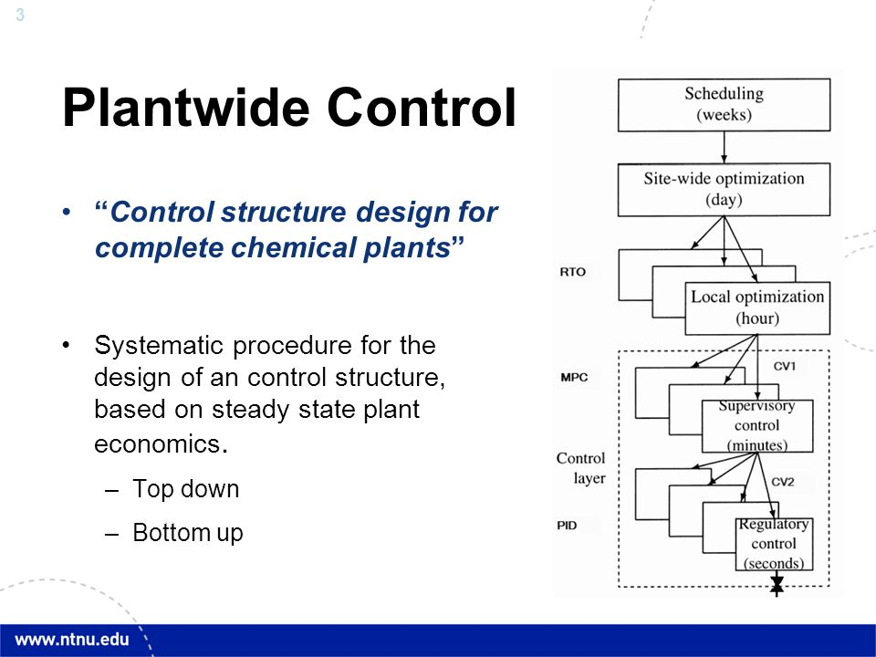 4 Plantwide Control 1.Top-down Step 1: Define operational objectives (economics) and constraints.