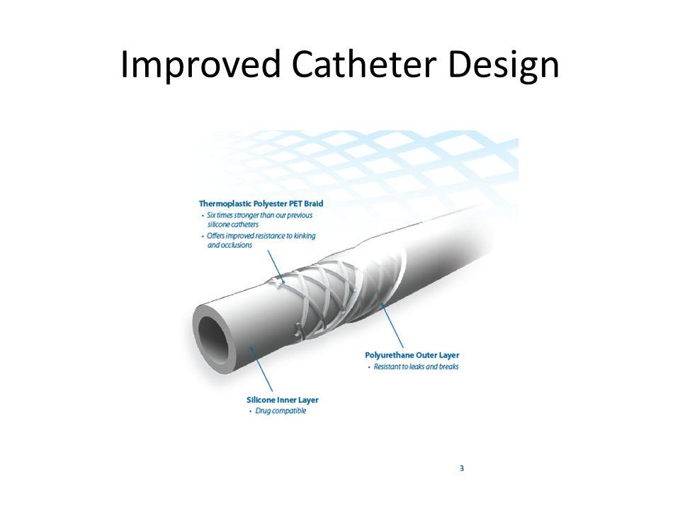 Improved Catheter Design