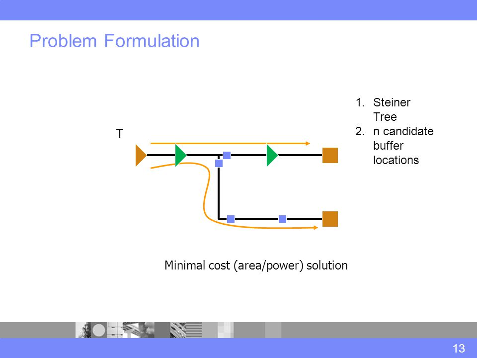 Problem Formulation 13 Minimal cost (area/power) solution 1.Steiner Tree 2.n candidate buffer locations T