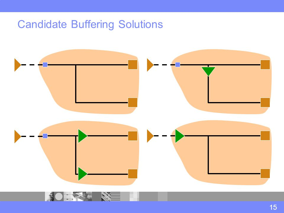 Candidate Buffering Solutions 15