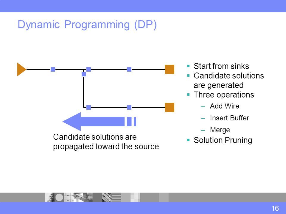 Dynamic Programming (DP) 16 Candidate solutions are propagated toward the source  Start from sinks  Candidate solutions are generated  Three operations –Add Wire –Insert Buffer –Merge  Solution Pruning