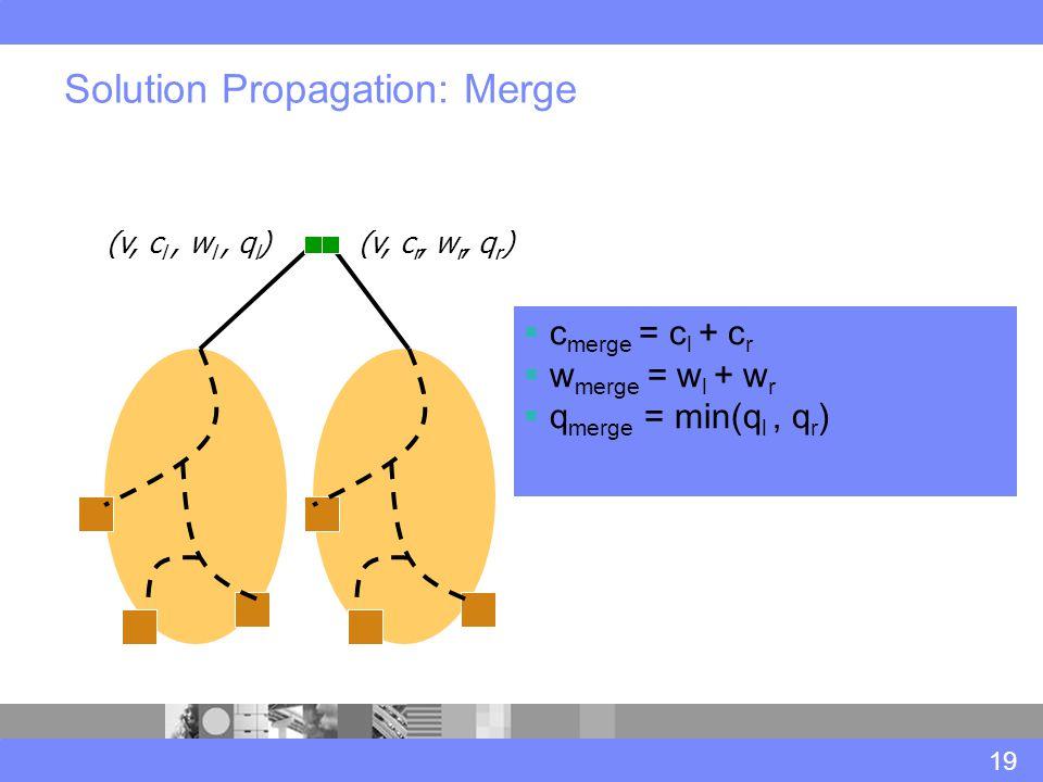Solution Propagation: Merge 19  c merge = c l + c r  w merge = w l + w r  q merge = min(q l, q r ) (v, c l, w l, q l )(v, c r, w r, q r )