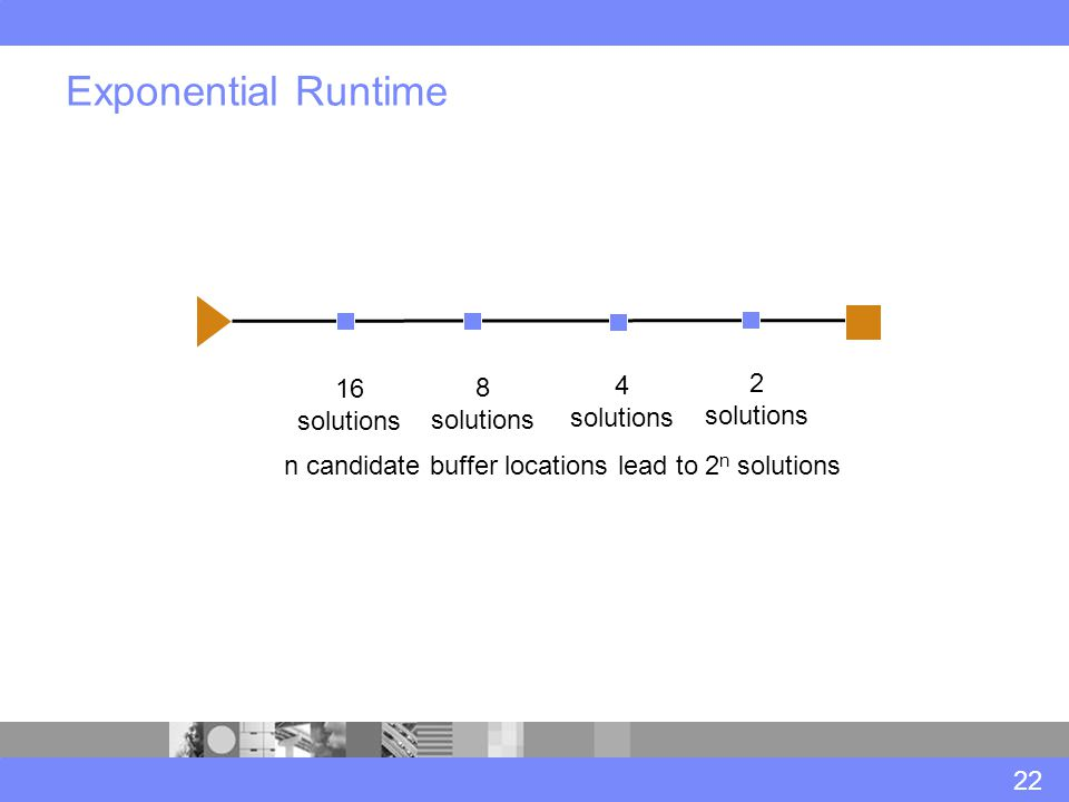 Exponential Runtime 22 2 solutions 4 solutions 8 solutions 16 solutions n candidate buffer locations lead to 2 n solutions