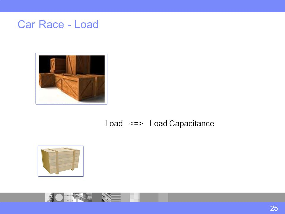 Car Race - Load 25 Load Load Capacitance