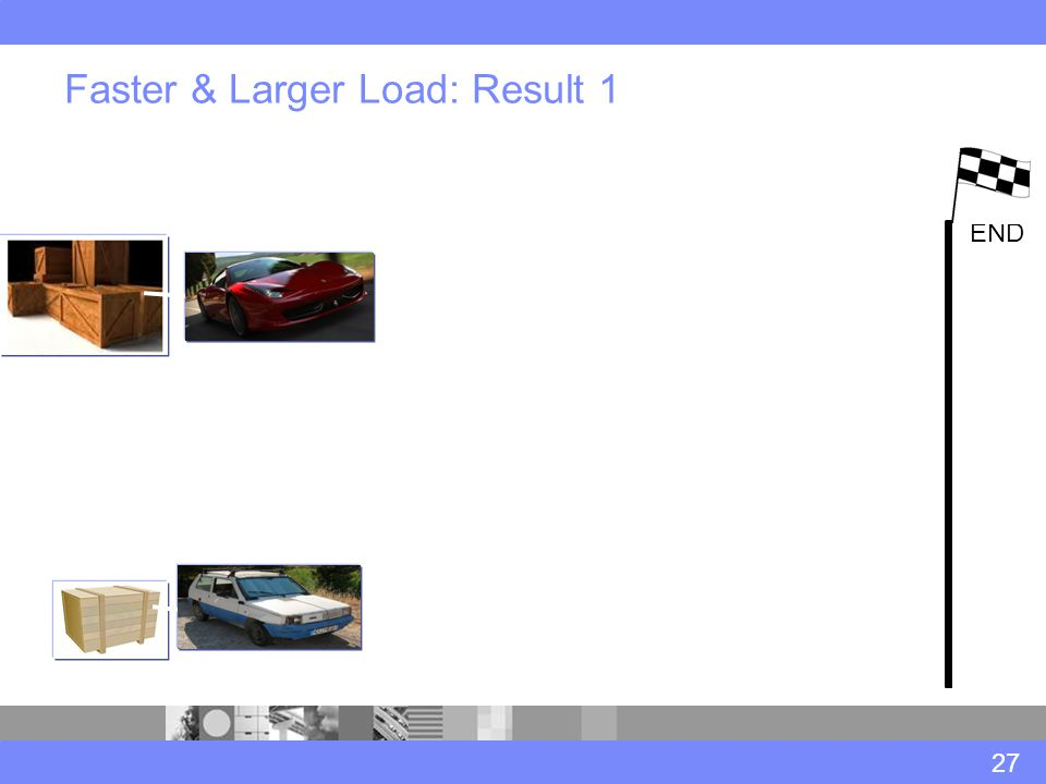 Faster & Larger Load: Result 1 27 END