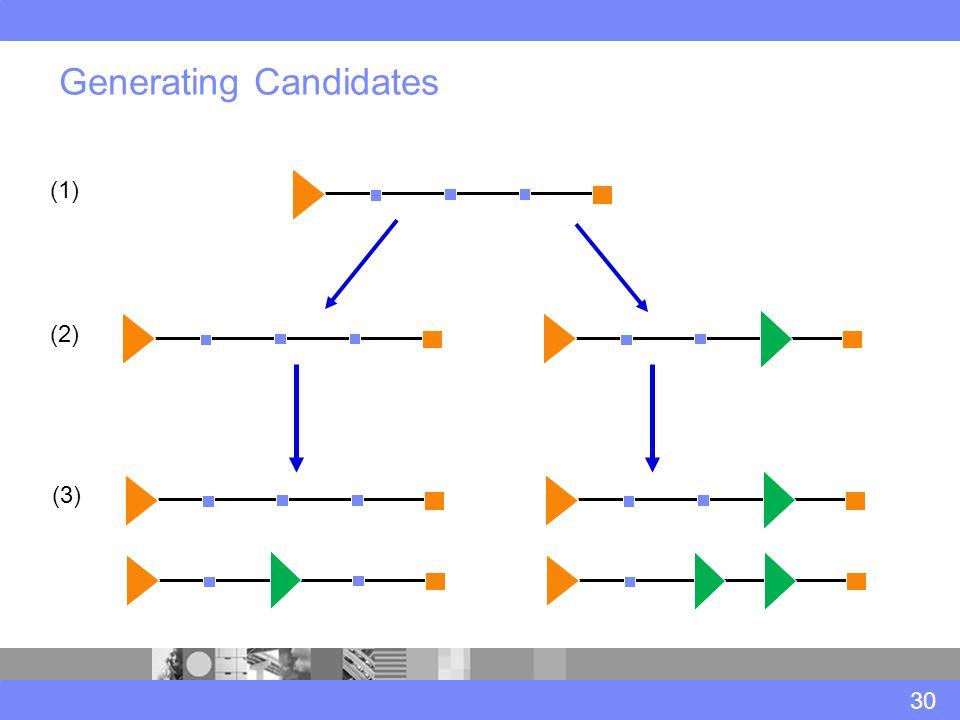 Generating Candidates 30 (1) (2) (3)