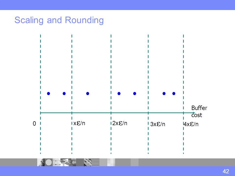 Scaling and Rounding 42 x ɛ /n2x ɛ /n 3x ɛ /n4x ɛ /n Buffer cost 0