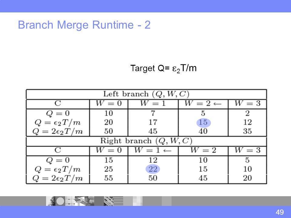 Branch Merge Runtime - 2 49 Target Q= ɛ 2 T/m