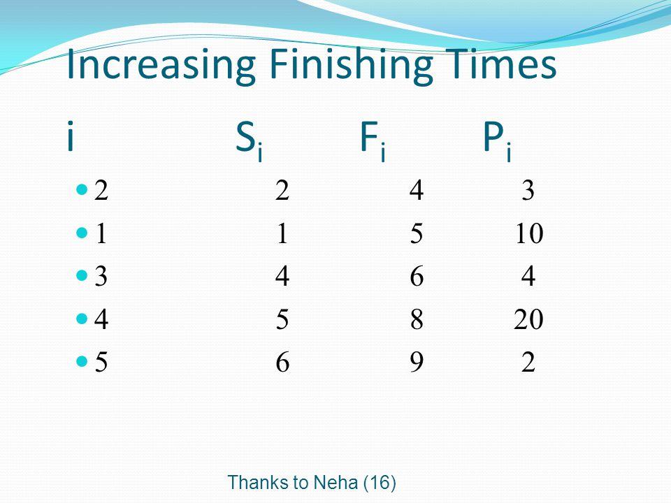 iS i F i P i Thanks to Neha (16) 224 3 115 10 346 4 458 20 569 2 Increasing Finishing Times