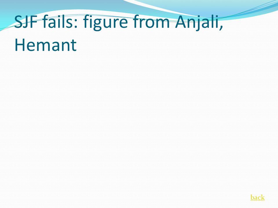 SJF fails: figure from Anjali, Hemant back