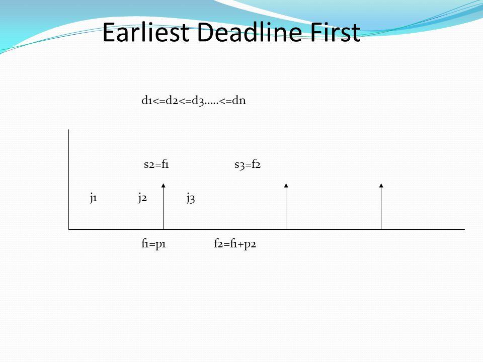 Earliest Deadline First j1j2 j3 f1=p1f2=f1+p2 d1<=d2<=d3…..<=dn s2=f1 s3=f2