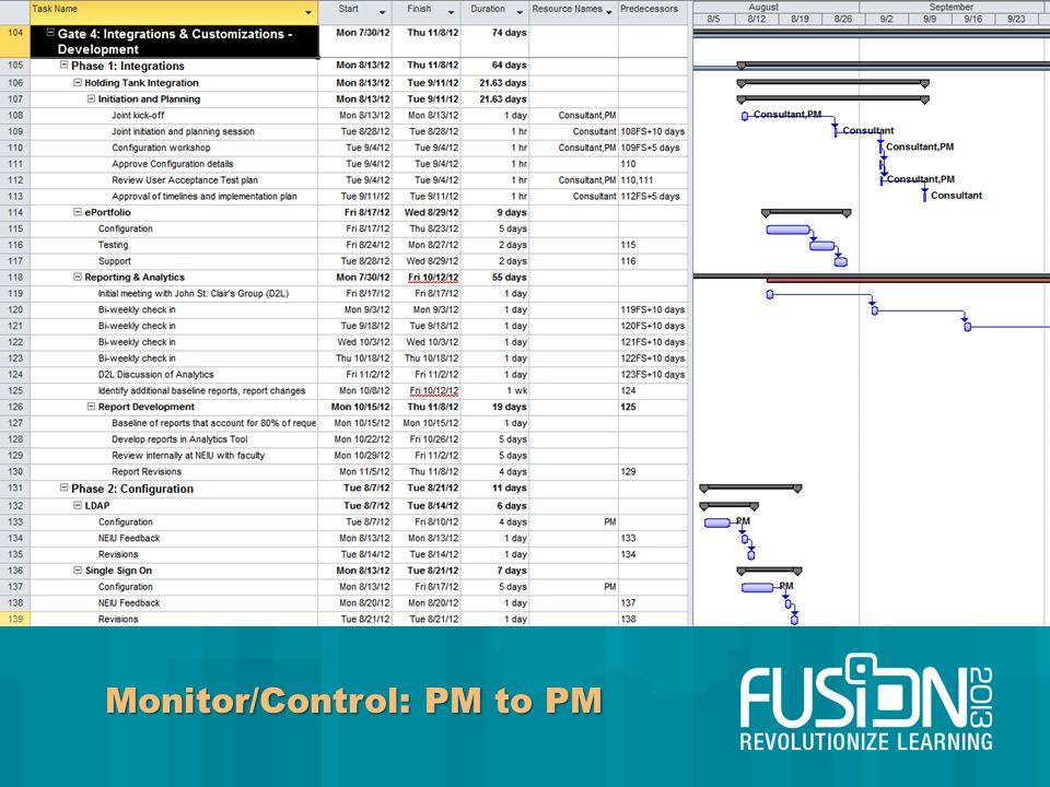 Monitor/Control: PM to PM