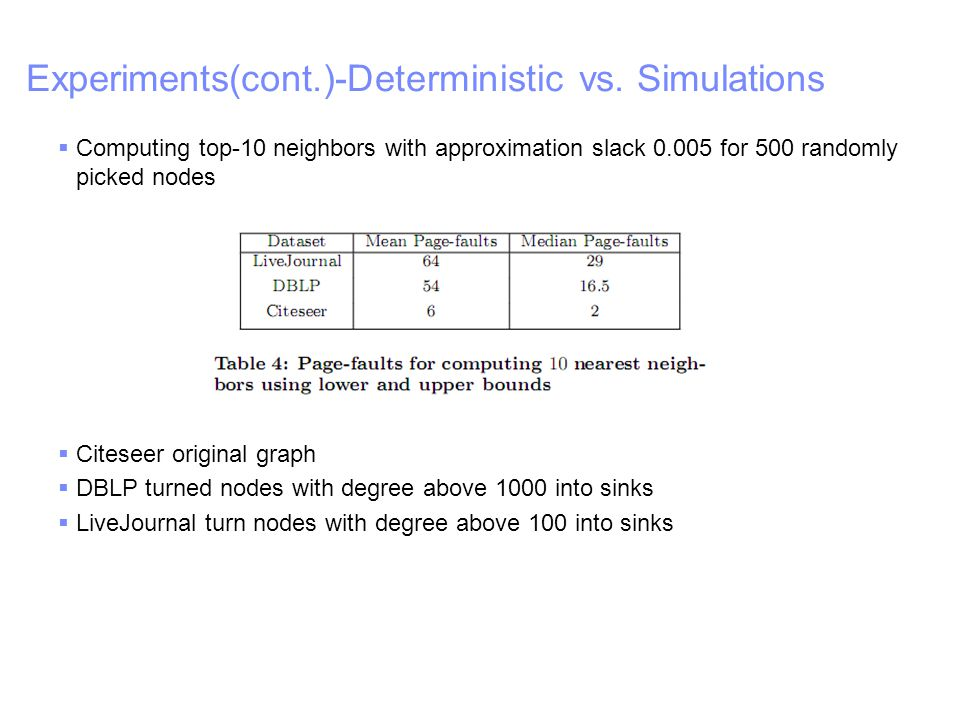 IBM – China Research Lab Experiments(cont.)-Deterministic vs.