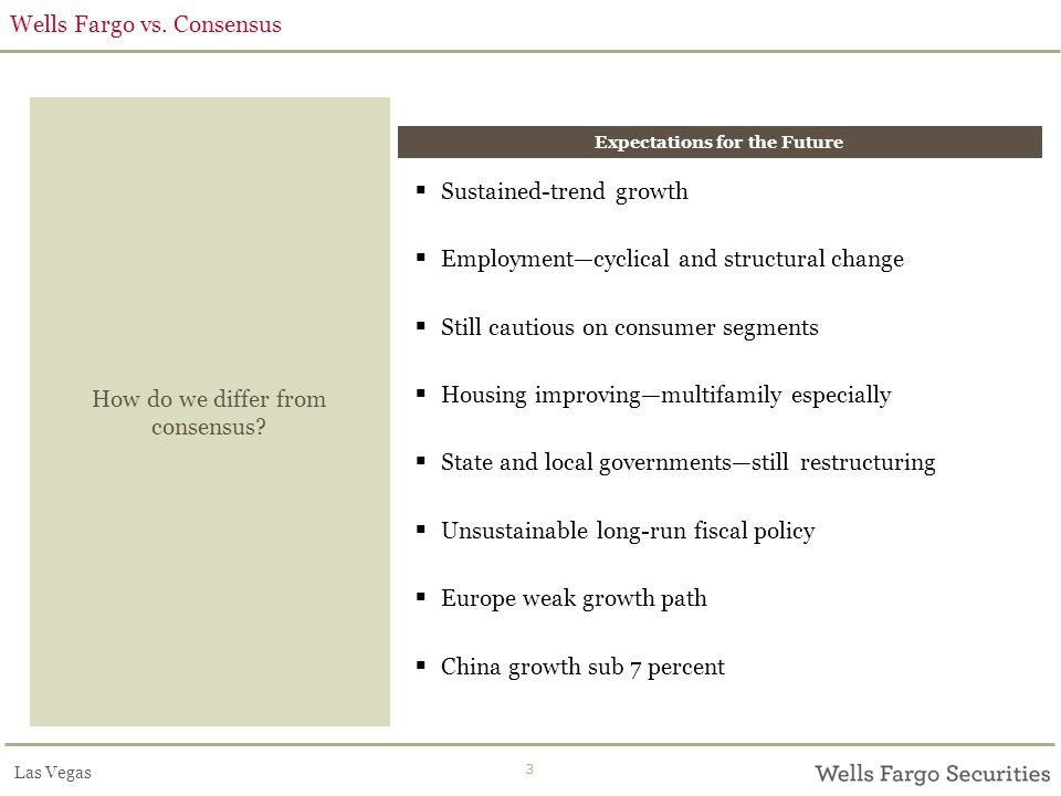 Las Vegas 3 Expectations for the Future Wells Fargo vs. Consensus How do we differ from consensus?  Sustained-trend growth  Employment—cyclical and