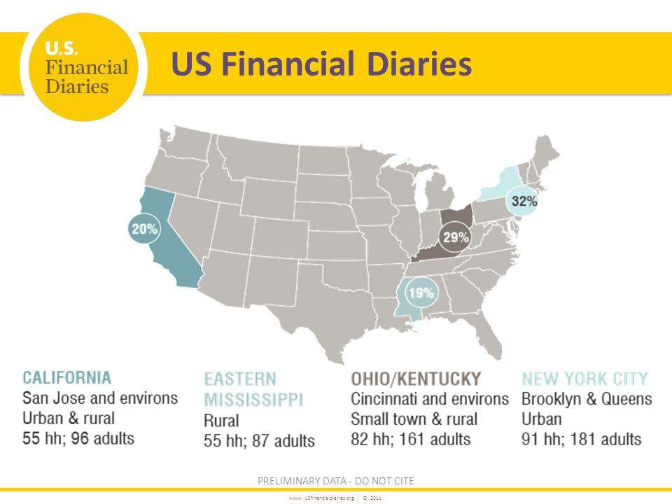 www. USfinancialdiaries.org | ©, 2011 17 Turn to pawn shops, costly loans Garza Family Income