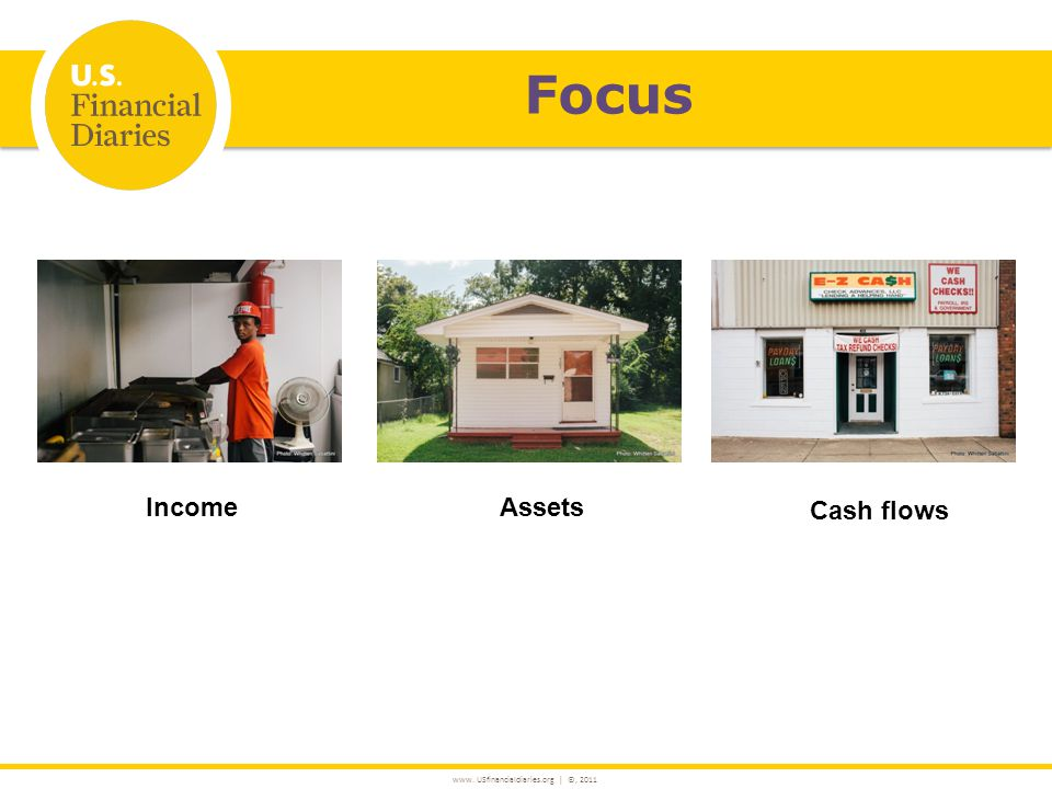 www.USfinancialdiaries.org | ©, 2011 USFD (2012): Sample 200 Households Stability vs.
