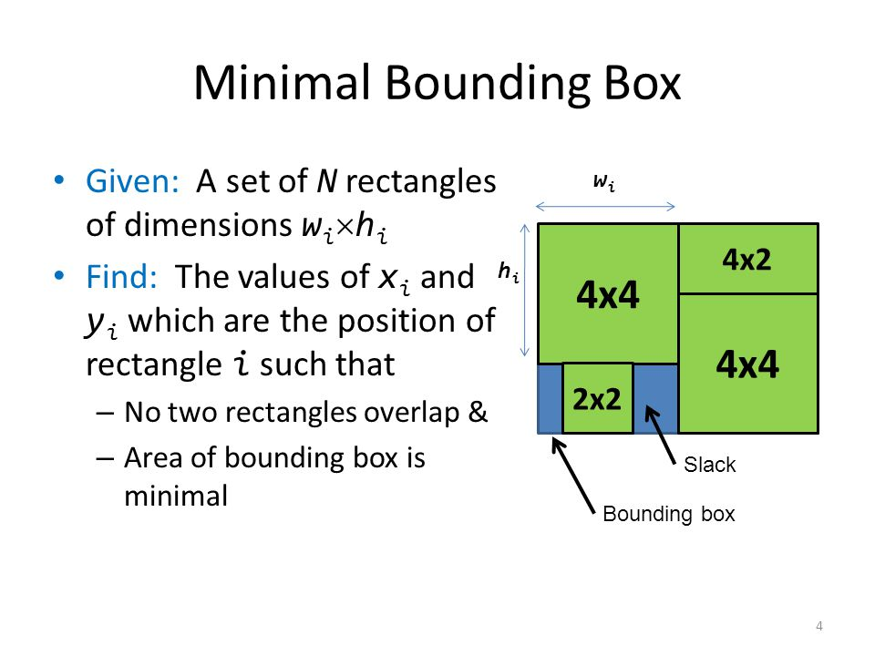 Minimal Bounding Box Given: A set of N rectangles of dimensions w i h i Find: The values of x i and y i which are the position of rectangle i such that – No two rectangles overlap & – Area of bounding box is minimal 4x4 2x2 4x2 Bounding box Slack wiwi hihi 4