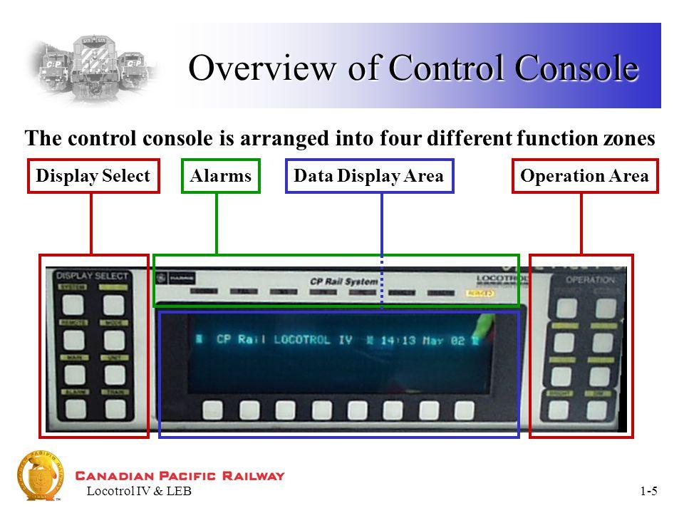 Locotrol IV & LEB1-16 Alarms Area Alarm Data Display