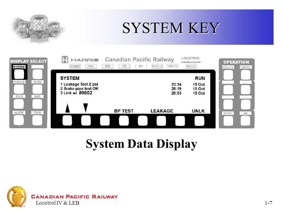 Locotrol IV & LEB1-8 REMOTE KEY Remote Data Display