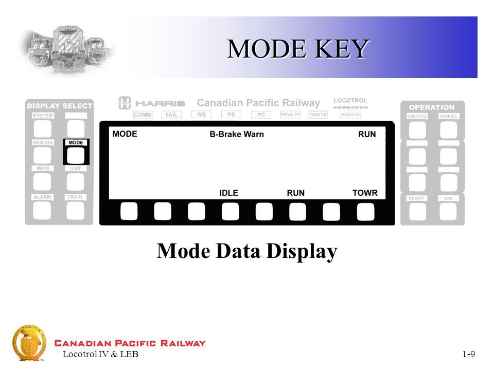 Locotrol IV & LEB1-10 MAIN KEY Main Data Display