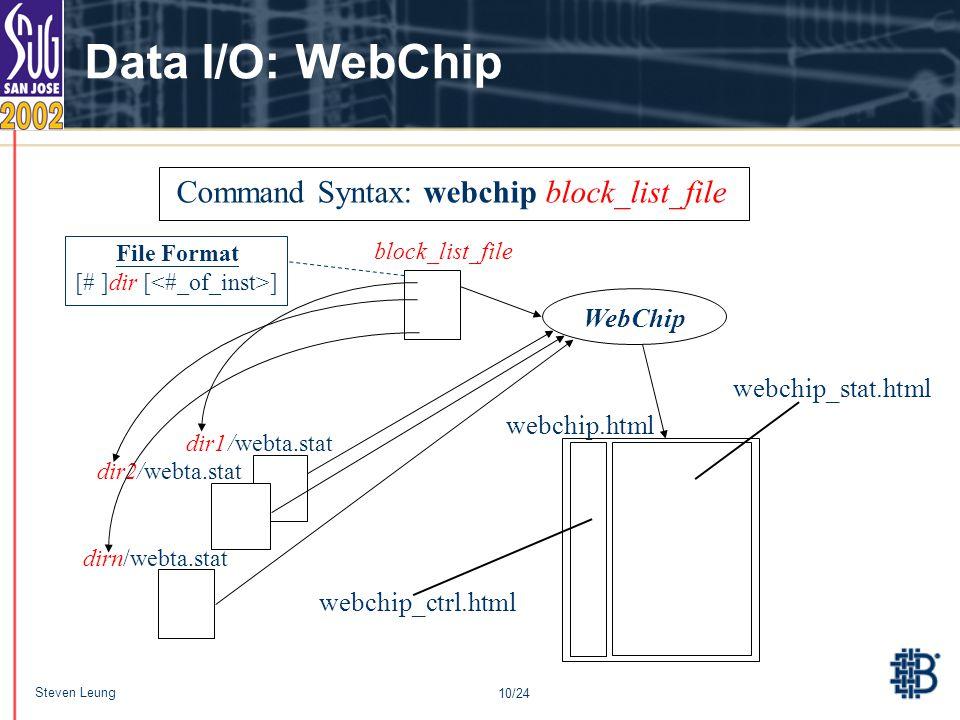 10/24 Steven Leung block_list_file WebChip Data I/O: WebChip dir1 webchip.html webchip_ctrl.html webchip_stat.html Command Syntax: webchip block_list_